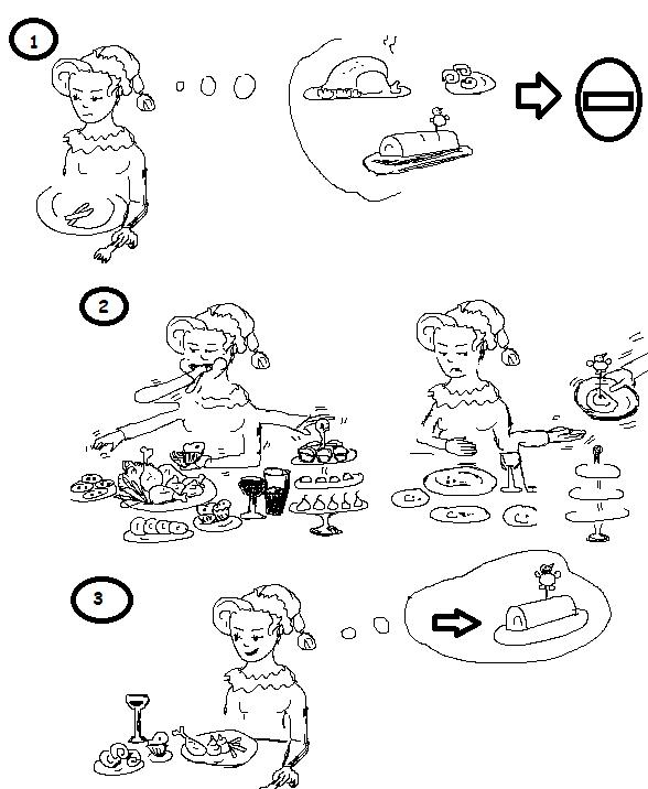 Les réactions face au menu de noël  :  quelle attitude adopter ?